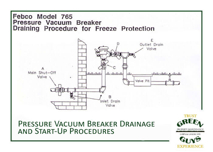 Pressure Vacuum Breaker Draining instructions for home sprinkler systems